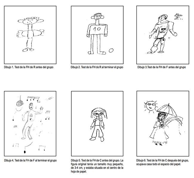 Test de dibujo de la figura humana